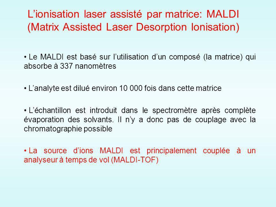Lionisation laser assisté par matrice: MALDI (Matrix Assisted Laser Desorption Ionisation) Le MALDI est basé sur lutilisation dun composé (la matrice) qui absorbe à 337 nanomètres Lanalyte est dilué environ 10 000 fois dans cette matrice Léchantillon est introduit dans le spectromètre après complète évaporation des solvants.
