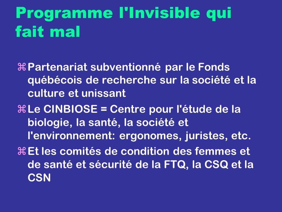 Programme l Invisible qui fait mal zPartenariat subventionné par le Fonds québécois de recherche sur la société et la culture et unissant zLe CINBIOSE = Centre pour l étude de la biologie, la santé, la société et l environnement: ergonomes, juristes, etc.
