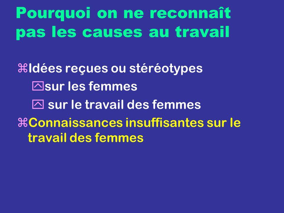 Pourquoi on ne reconnaît pas les causes au travail zIdées reçues ou stéréotypes ysur les femmes y sur le travail des femmes zConnaissances insuffisantes sur le travail des femmes