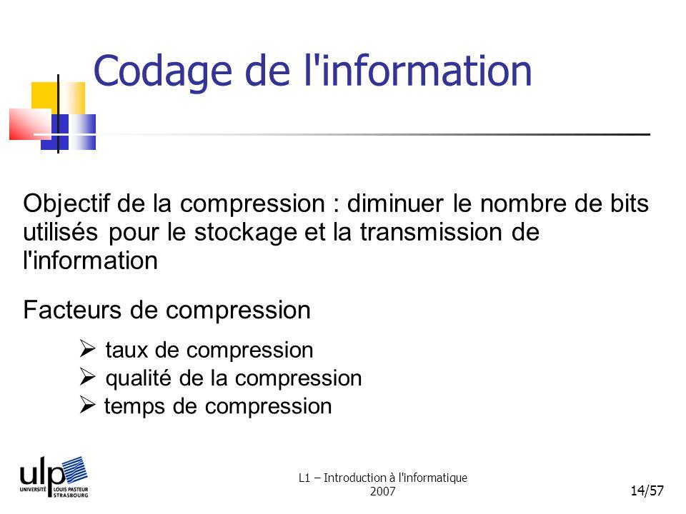 L1 – Introduction à l'informatique 2007 14/57 Codage de l'information Objectif de la compression : diminuer le nombre de bits utilisés pour le stockag