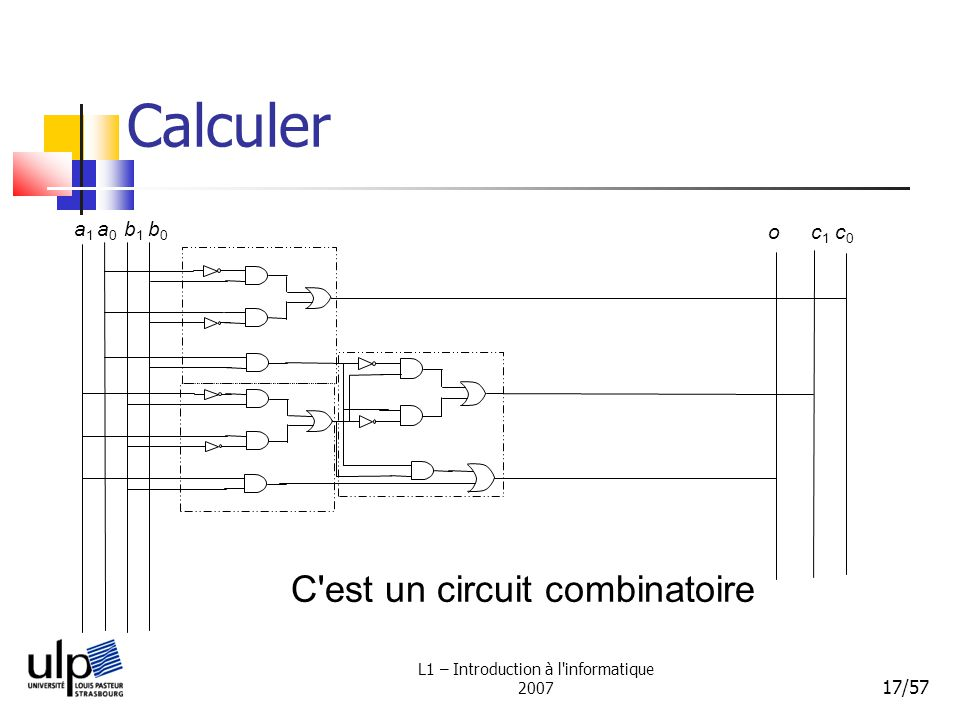L1 – Introduction à l informatique 2007 17/57 Calculer a1a1 a0a0 b1b1 b0b0 c1c1 c0c0 o C est un circuit combinatoire