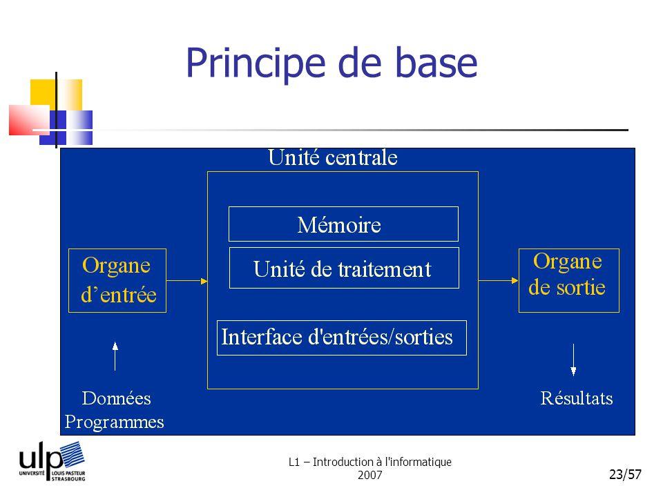 L1 – Introduction à l'informatique 2007 23/57 Principe de base