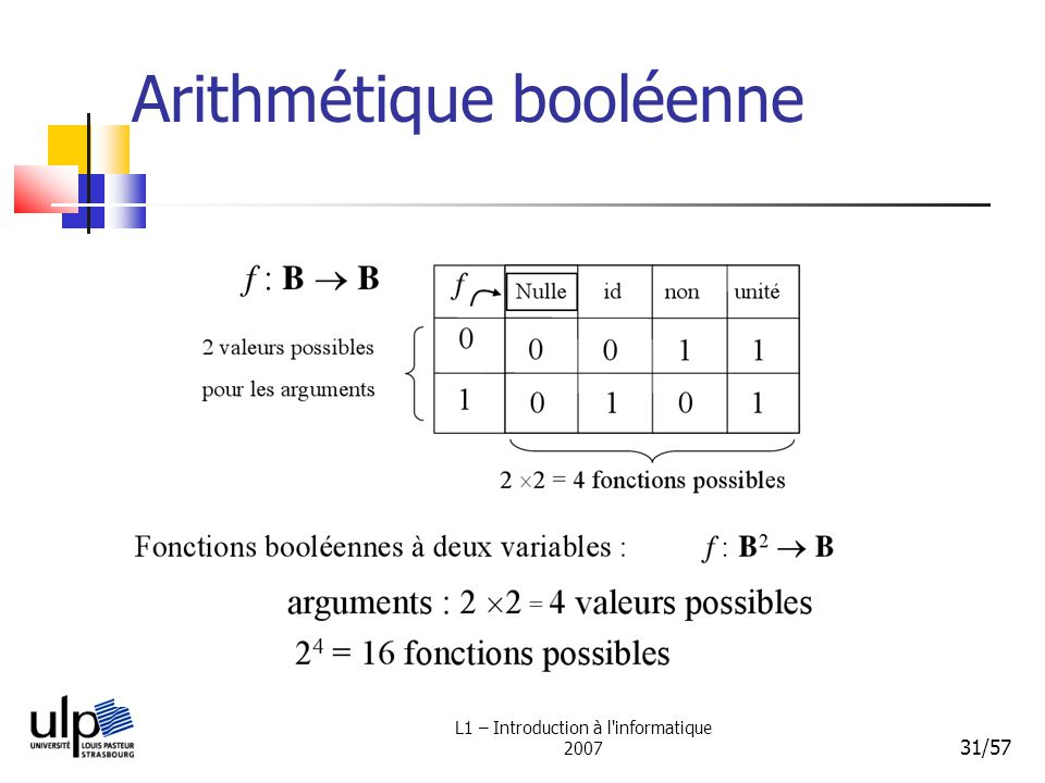 L1 – Introduction à l informatique 2007 31/57 Arithmétique booléenne