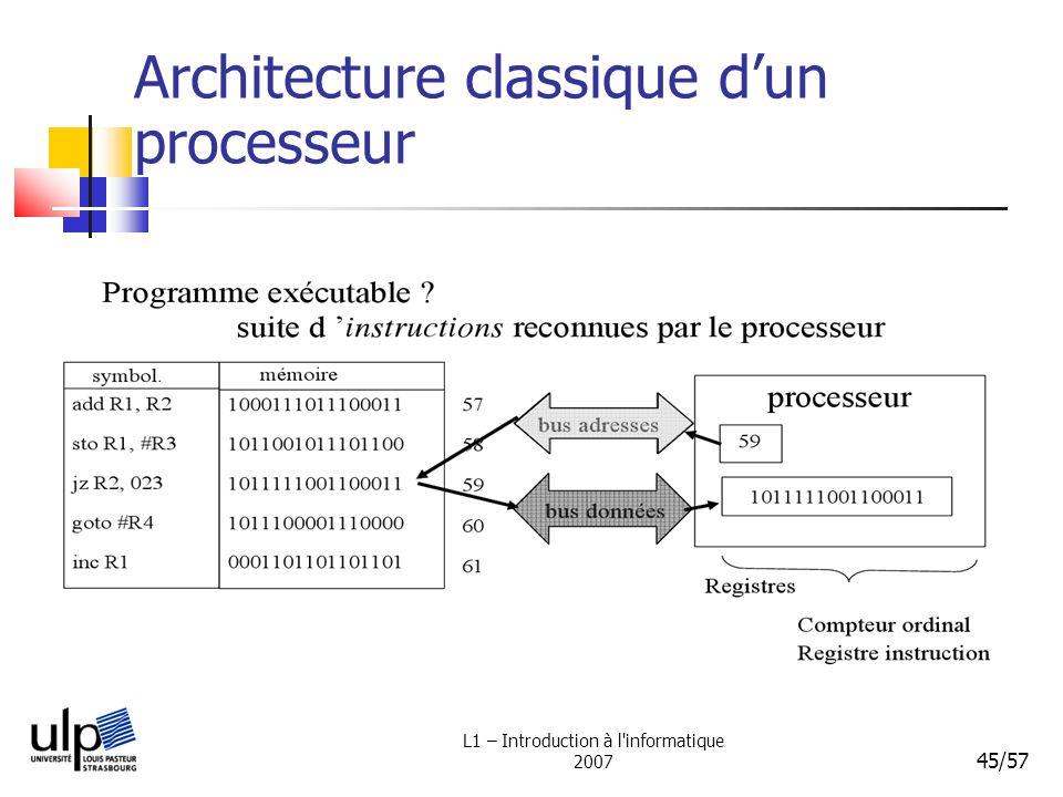 L1 – Introduction à l'informatique 2007 45/57 Architecture classique dun processeur