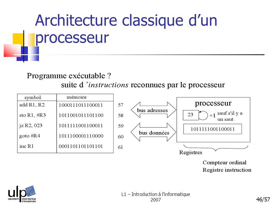 L1 – Introduction à l'informatique 2007 46/57 Architecture classique dun processeur