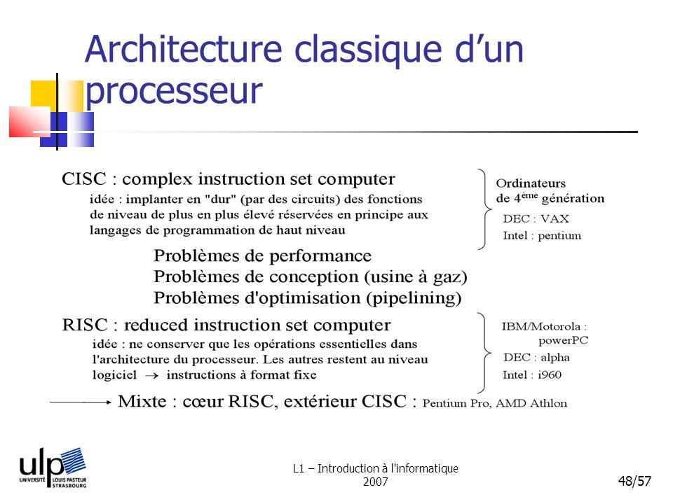 L1 – Introduction à l'informatique 2007 48/57 Architecture classique dun processeur