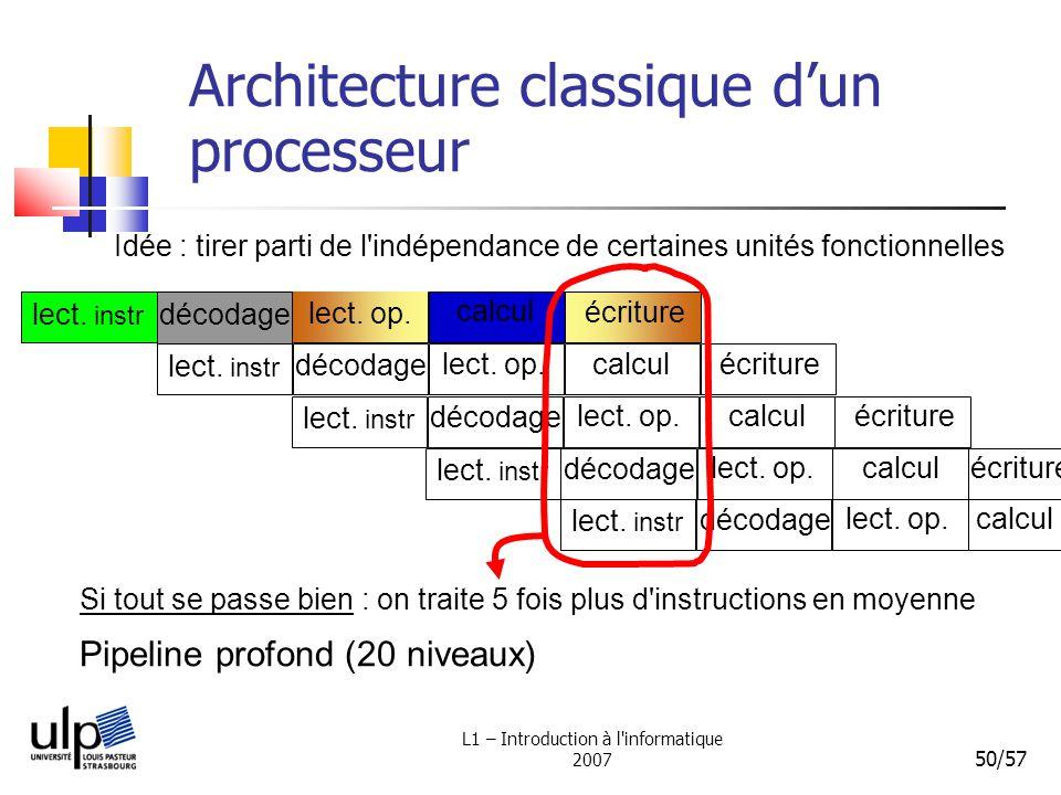 L1 – Introduction à l'informatique 2007 50/57 Architecture classique dun processeur Idée : tirer parti de l'indépendance de certaines unités fonctionn