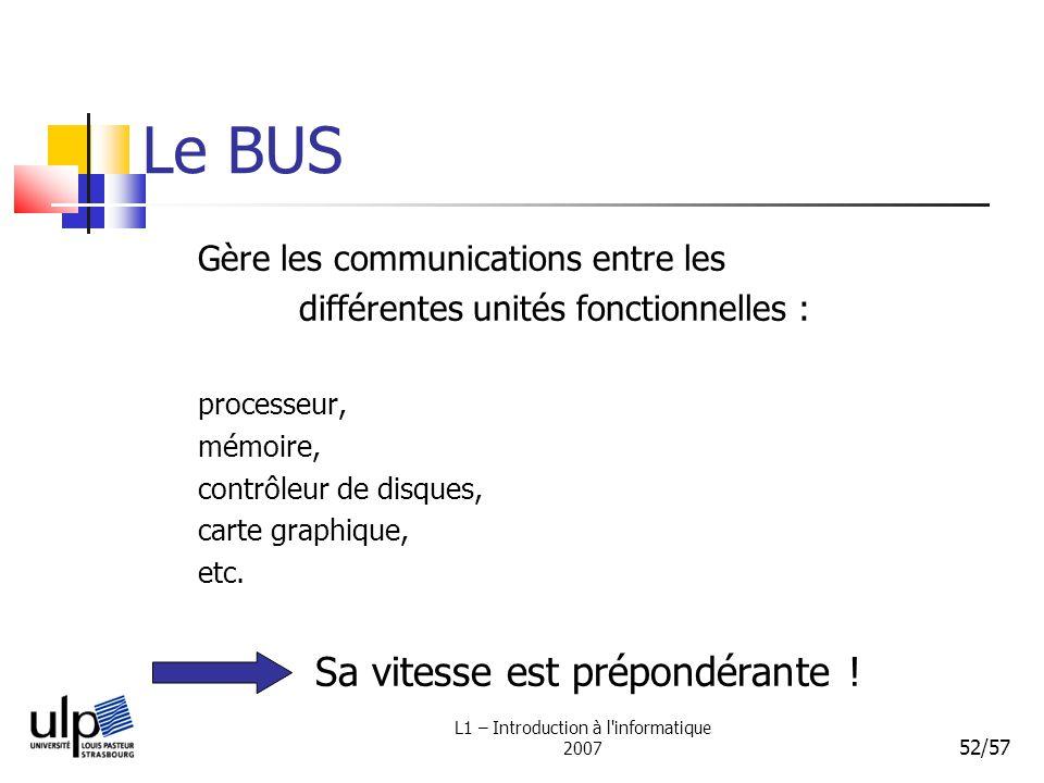 L1 – Introduction à l'informatique 2007 52/57 Le BUS Gère les communications entre les différentes unités fonctionnelles : processeur, mémoire, contrô