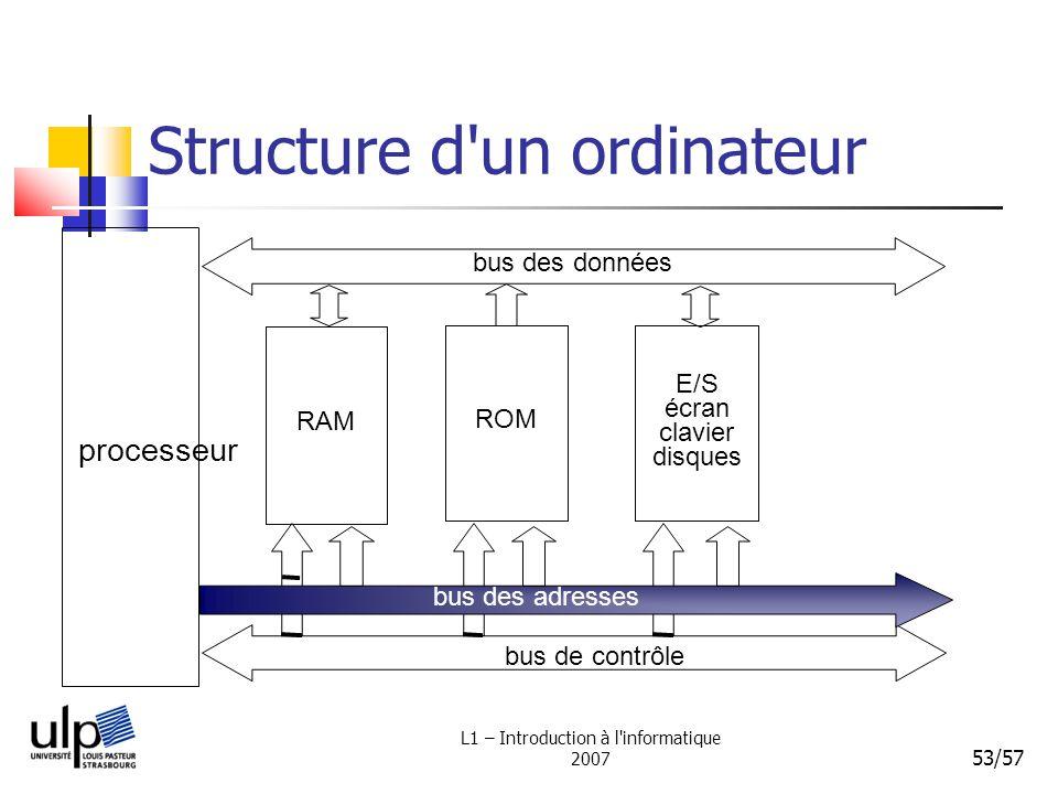 L1 – Introduction à l'informatique 2007 53/57 Structure d'un ordinateur bus des données RAM ROM E/S écran clavier disques bus de contrôle processeur b