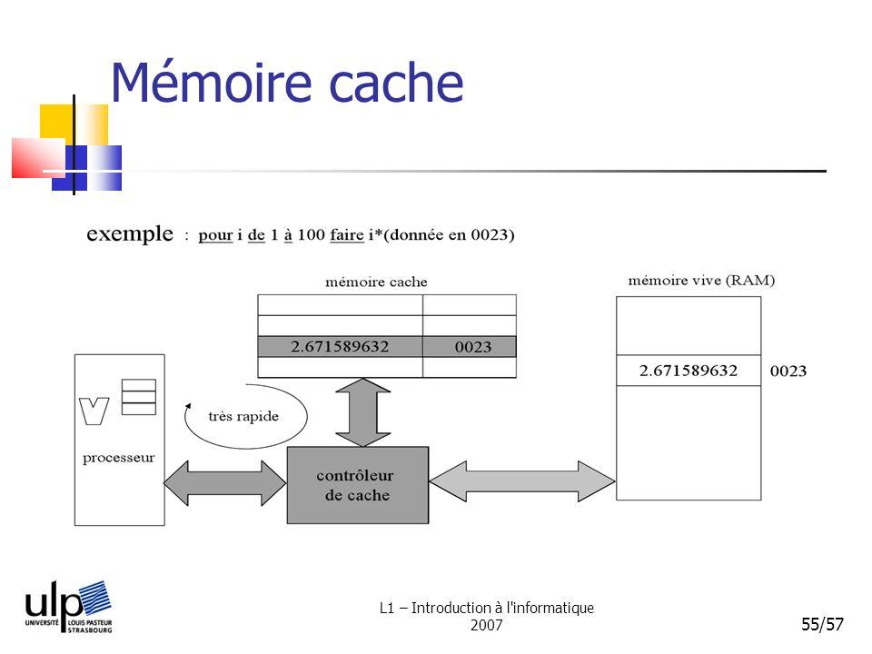 L1 – Introduction à l'informatique 2007 55/57 Mémoire cache