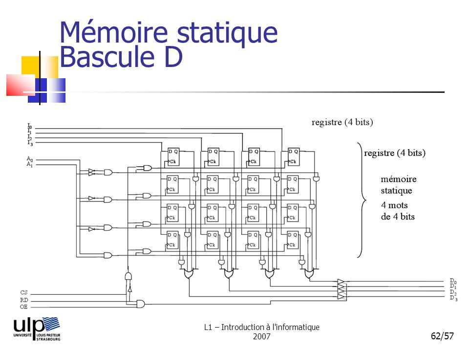 L1 – Introduction à l'informatique 2007 62/57 Mémoire statique Bascule D