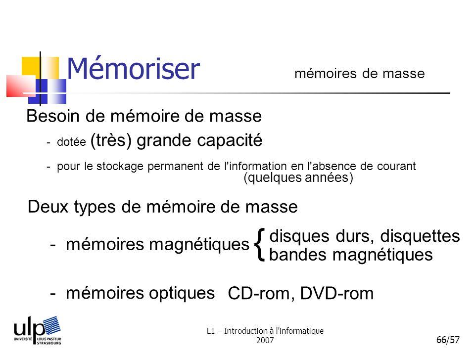 L1 – Introduction à l'informatique 2007 66/57 Mémoriser mémoires de masse Besoin de mémoire de masse - mémoires magnétiques - mémoires optiques CD-rom