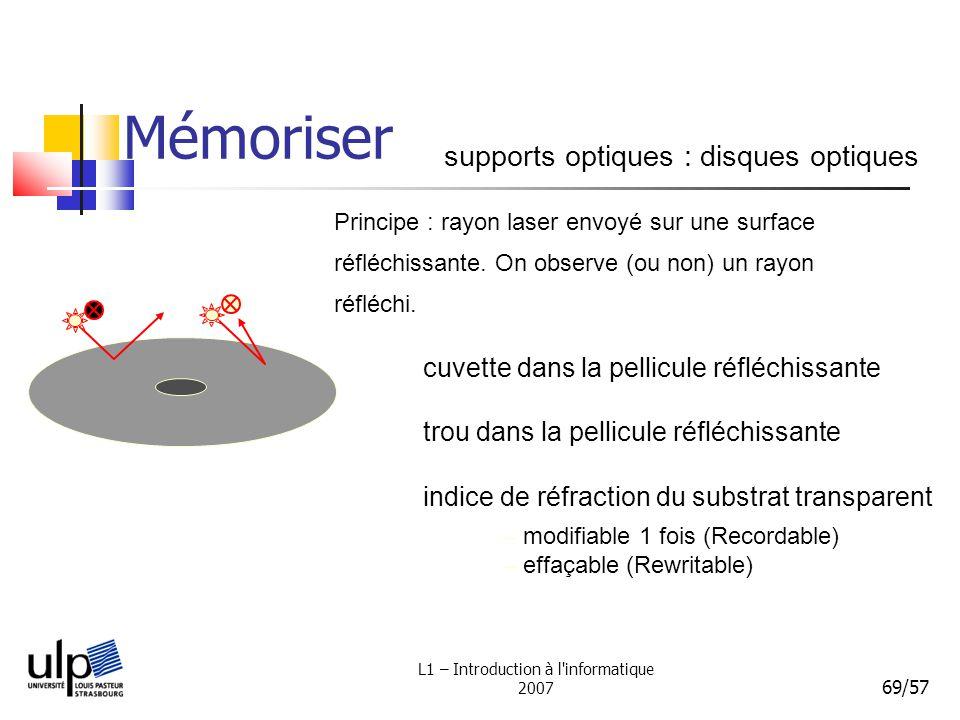 L1 – Introduction à l'informatique 2007 69/57 Mémoriser supports optiques : disques optiques cuvette dans la pellicule réfléchissante trou dans la pel