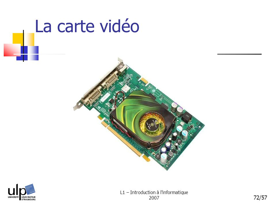 L1 – Introduction à l informatique 2007 72/57 La carte vidéo