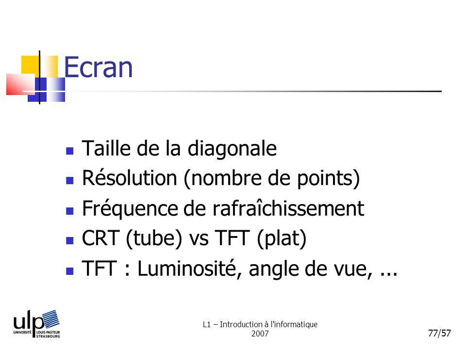 L1 – Introduction à l'informatique 2007 77/57 Ecran Taille de la diagonale Résolution (nombre de points) Fréquence de rafraîchissement CRT (tube) vs T