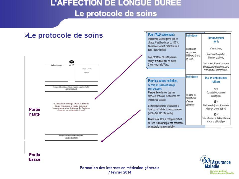Formation des internes en médecine générale 7 février 2014 Le protocole de soins Partie haute Partie basse LAFFECTION DE LONGUE DUREE Le protocole de