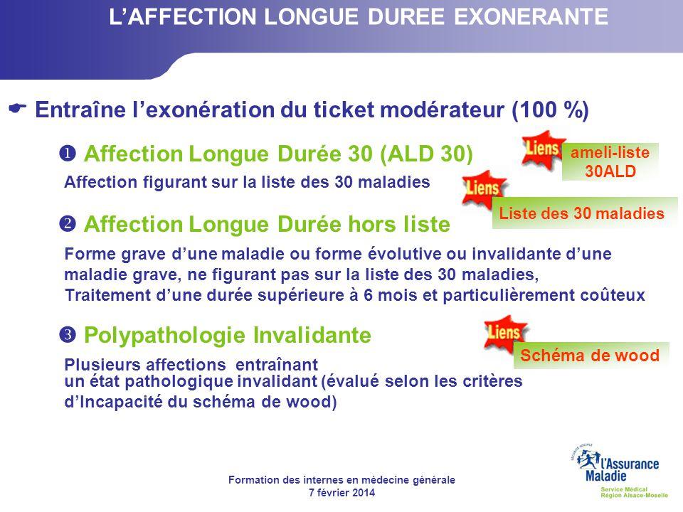 Formation des internes en médecine générale 7 février 2014 Entraîne lexonération du ticket modérateur (100 %) Affection Longue Durée 30 (ALD 30) Affec