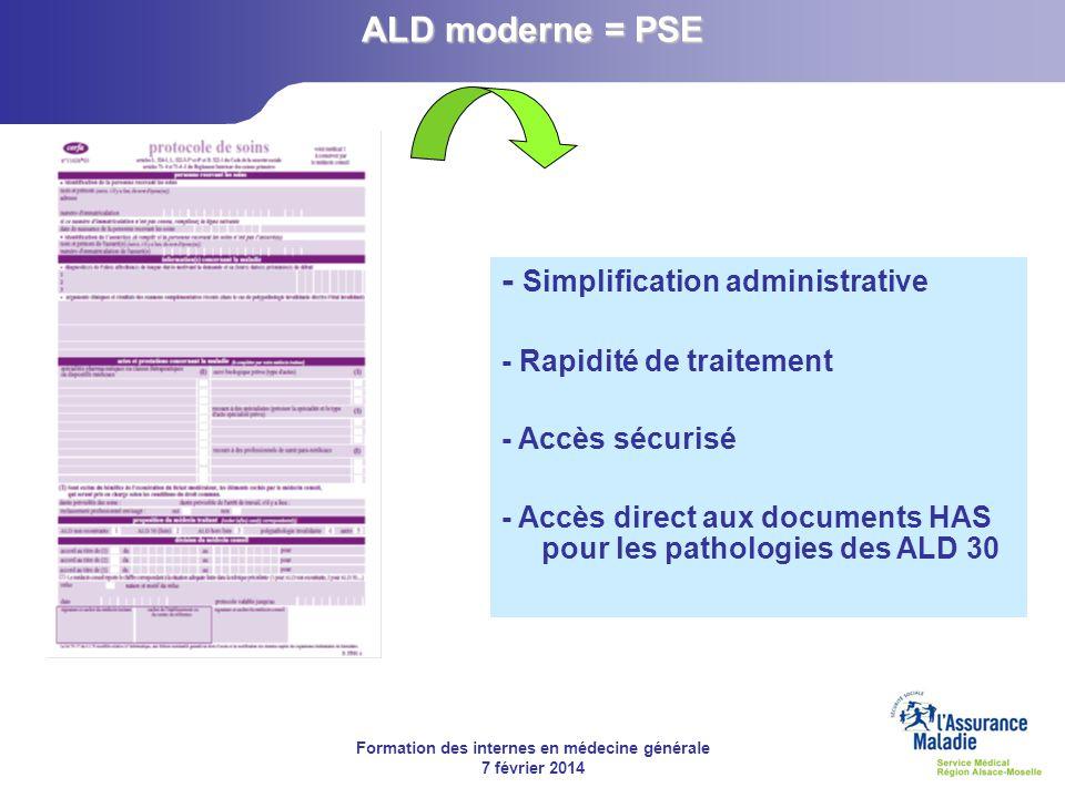 Formation des internes en médecine générale 7 février 2014 - Simplification administrative - Rapidité de traitement - Accès sécurisé - Accès direct au