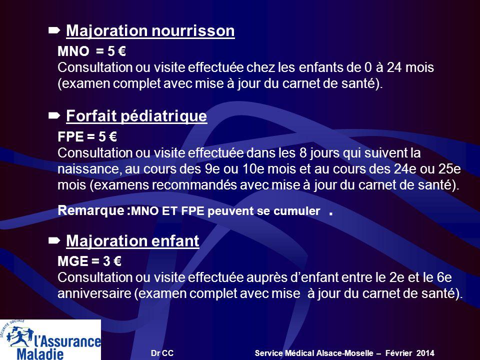 Dr CC Service Médical Alsace-Moselle – Février 2014 Majoration nourrisson MNO = 5 Consultation ou visite effectuée chez les enfants de 0 à 24 mois (ex