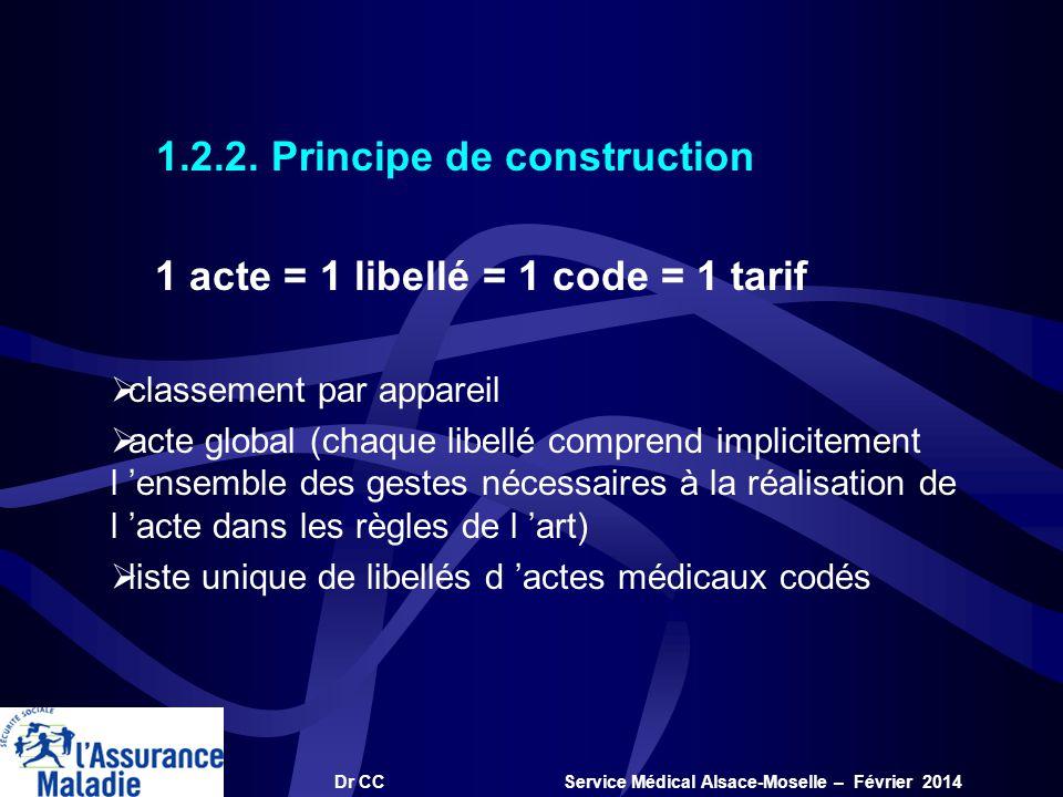 Dr CC Service Médical Alsace-Moselle – Février 2014 1.2.2. Principe de construction 1 acte = 1 libellé = 1 code = 1 tarif classement par appareil acte