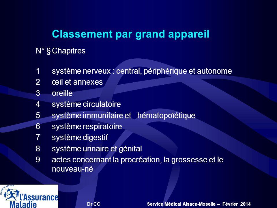 Dr CC Service Médical Alsace-Moselle – Février 2014 Classement par grand appareil N° §Chapitres 1système nerveux : central, périphérique et autonome 2
