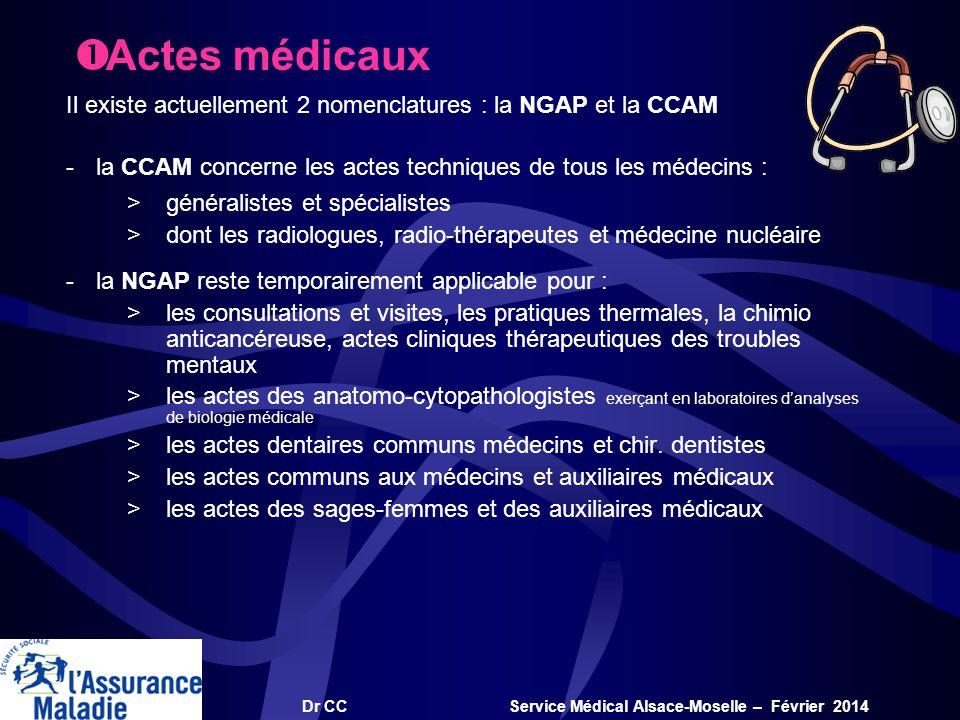 Dr CC Service Médical Alsace-Moselle – Février 2014 Il existe actuellement 2 nomenclatures : la NGAP et la CCAM -la CCAM concerne les actes techniques