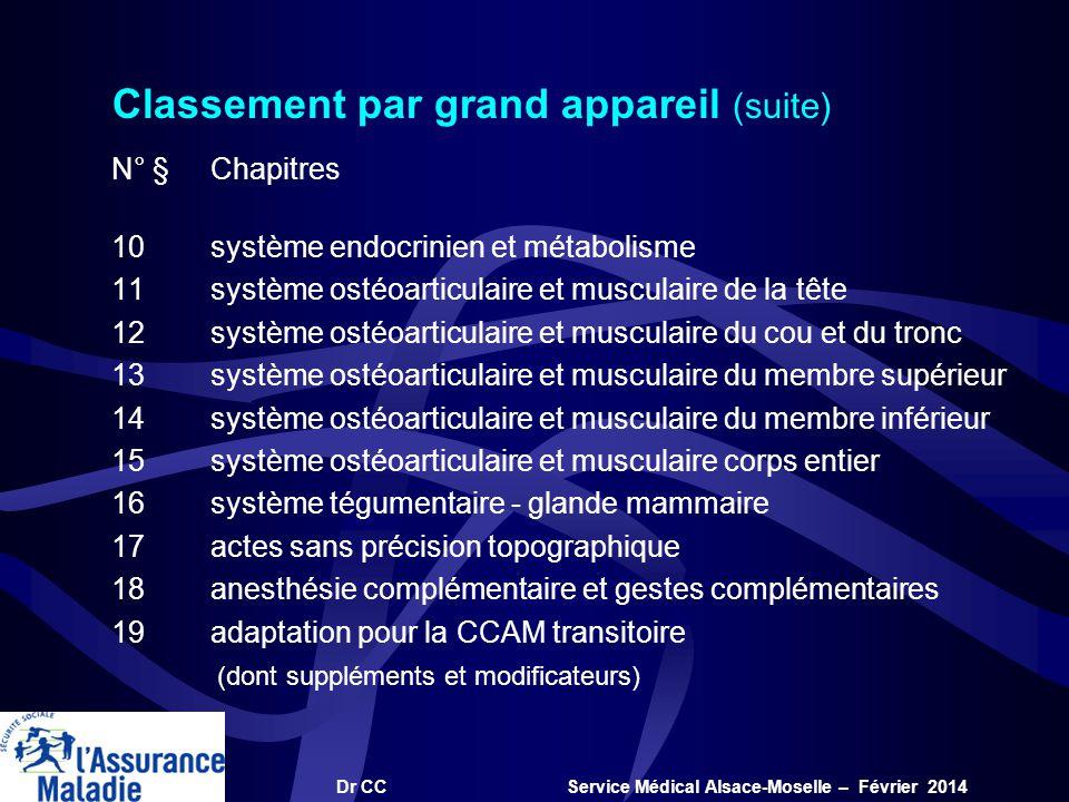 Dr CC Service Médical Alsace-Moselle – Février 2014 Classement par grand appareil (suite) N° §Chapitres 10système endocrinien et métabolisme 11système