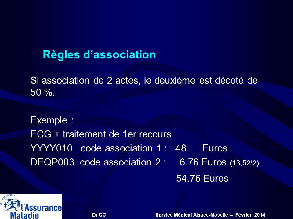 Dr CC Service Médical Alsace-Moselle – Février 2014 Règles dassociation Si association de 2 actes, le deuxième est décoté de 50 %. Exemple : ECG + tra