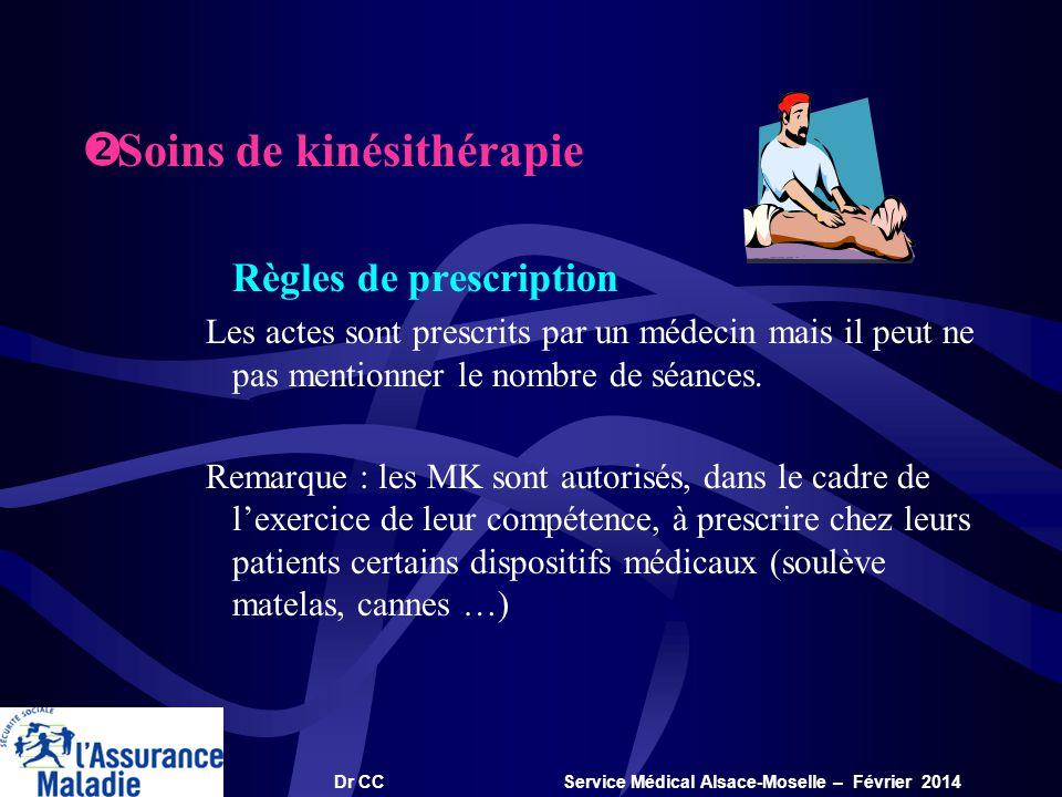 Dr CC Service Médical Alsace-Moselle – Février 2014 Règles de prescription Les actes sont prescrits par un médecin mais il peut ne pas mentionner le n