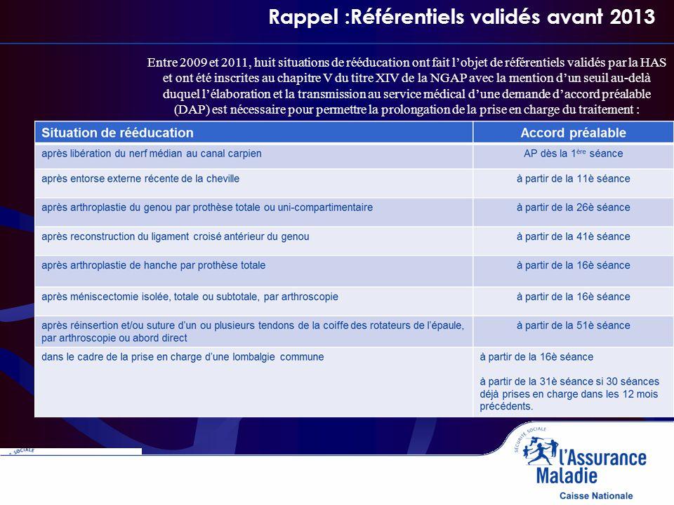 Dr CC Service Médical Alsace-Moselle – Février 2014 Page courante Rappel :Référentiels validés avant 2013 Entre 2009 et 2011, huit situations de réédu