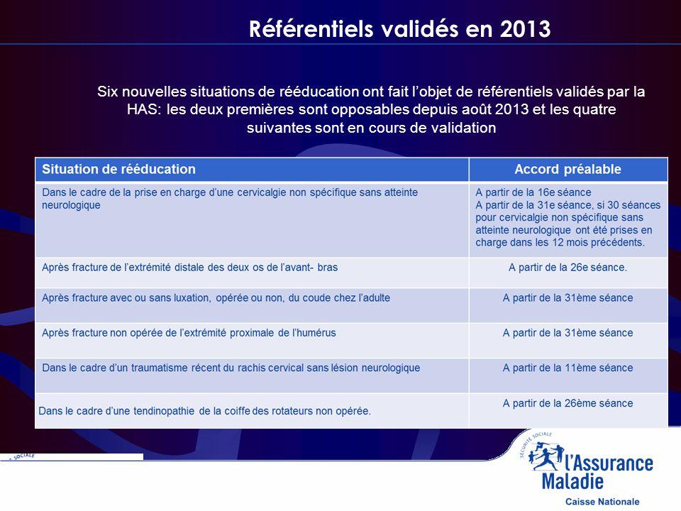 Dr CC Service Médical Alsace-Moselle – Février 2014 Page courante Référentiels validés en 2013 Six nouvelles situations de rééducation ont fait lobjet