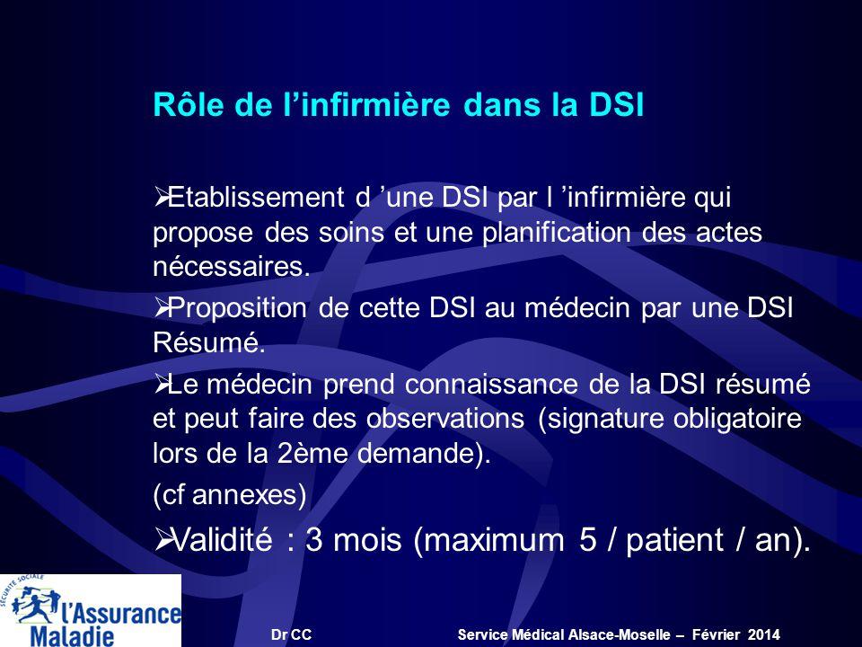 Dr CC Service Médical Alsace-Moselle – Février 2014 Rôle de linfirmière dans la DSI Etablissement d une DSI par l infirmière qui propose des soins et