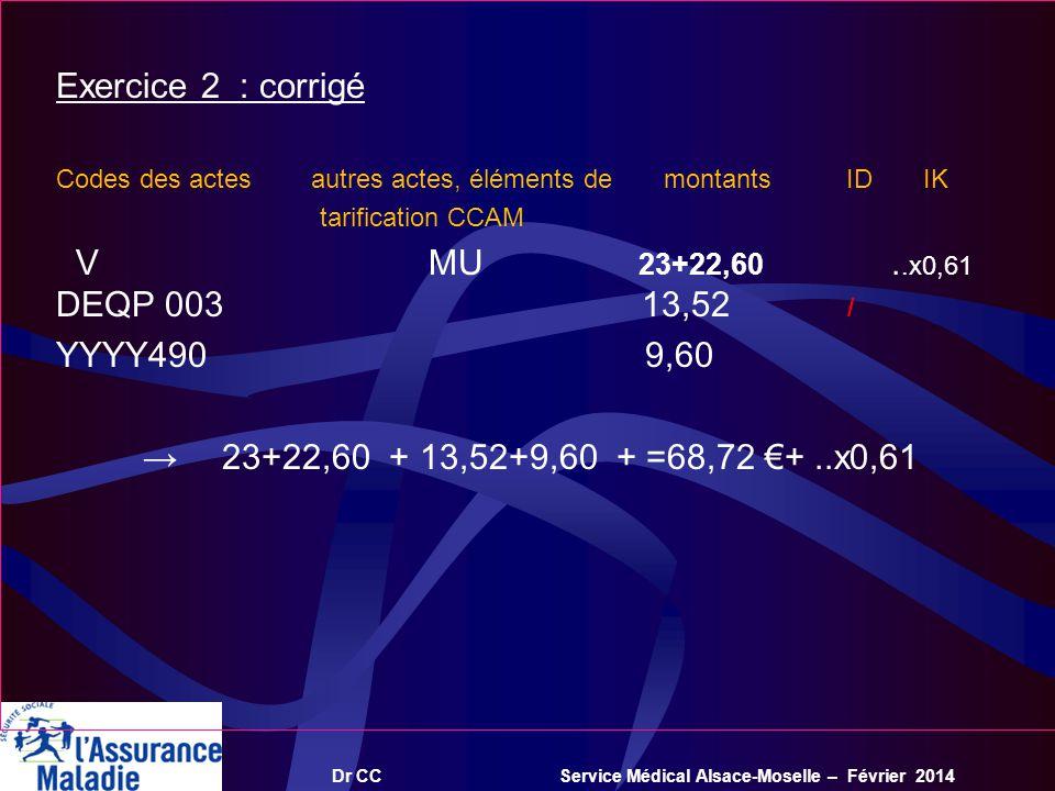 Dr CC Service Médical Alsace-Moselle – Février 2014 Exercice 2 : corrigé Codes des actes autres actes, éléments de montants ID IK tarification CCAM V