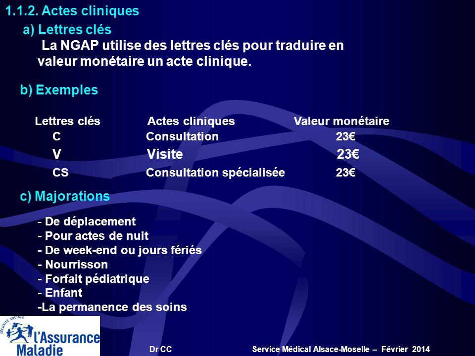 Dr CC Service Médical Alsace-Moselle – Février 2014 1.1.2. Actes cliniques a) Lettres clés La NGAP utilise des lettres clés pour traduire en valeur mo