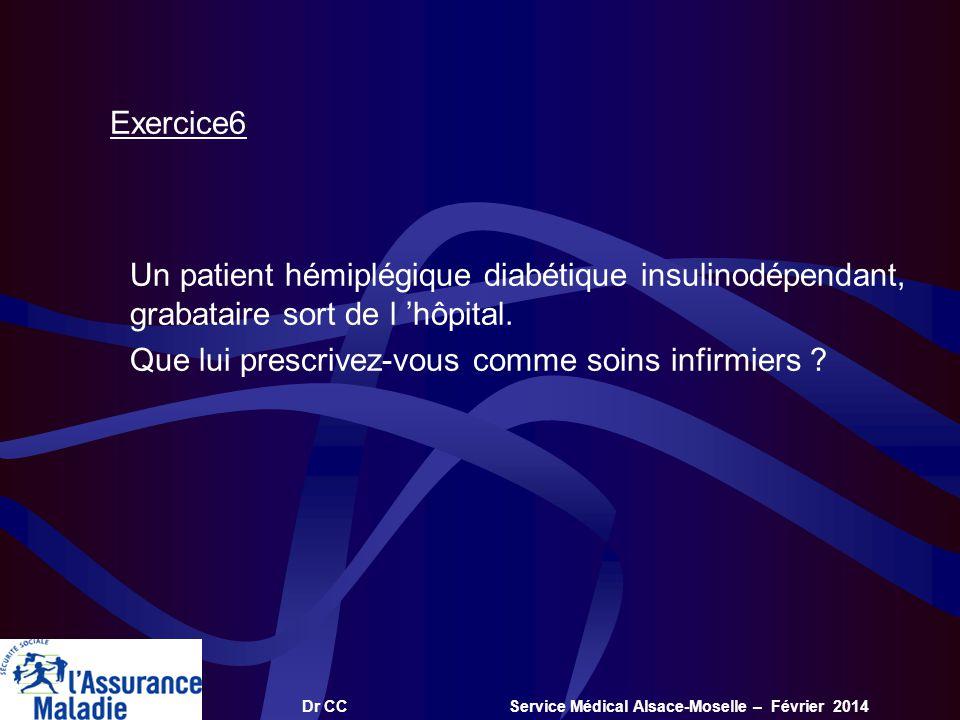 Dr CC Service Médical Alsace-Moselle – Février 2014 Exercice6 Un patient hémiplégique diabétique insulinodépendant, grabataire sort de l hôpital. Que
