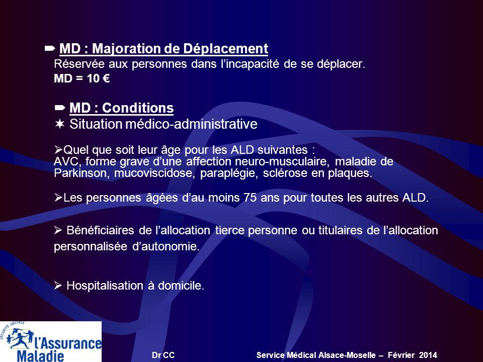 Dr CC Service Médical Alsace-Moselle – Février 2014 MD : Majoration de Déplacement Réservée aux personnes dans lincapacité de se déplacer. MD = 10 MD