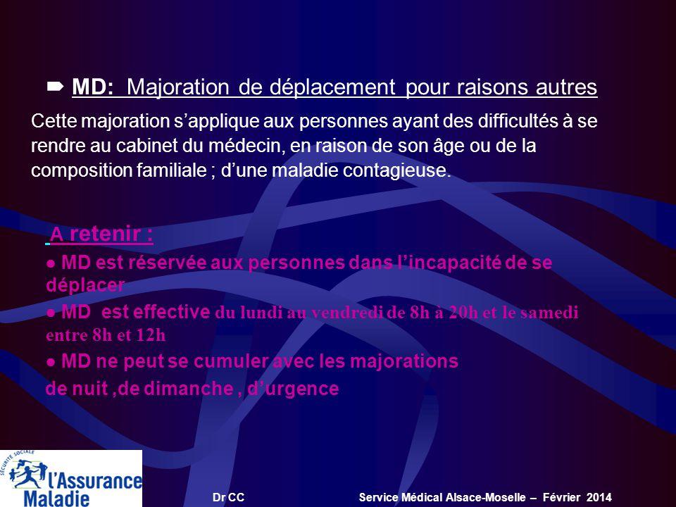 Dr CC Service Médical Alsace-Moselle – Février 2014 MD: Majoration de déplacement pour raisons autres Cette majoration sapplique aux personnes ayant d