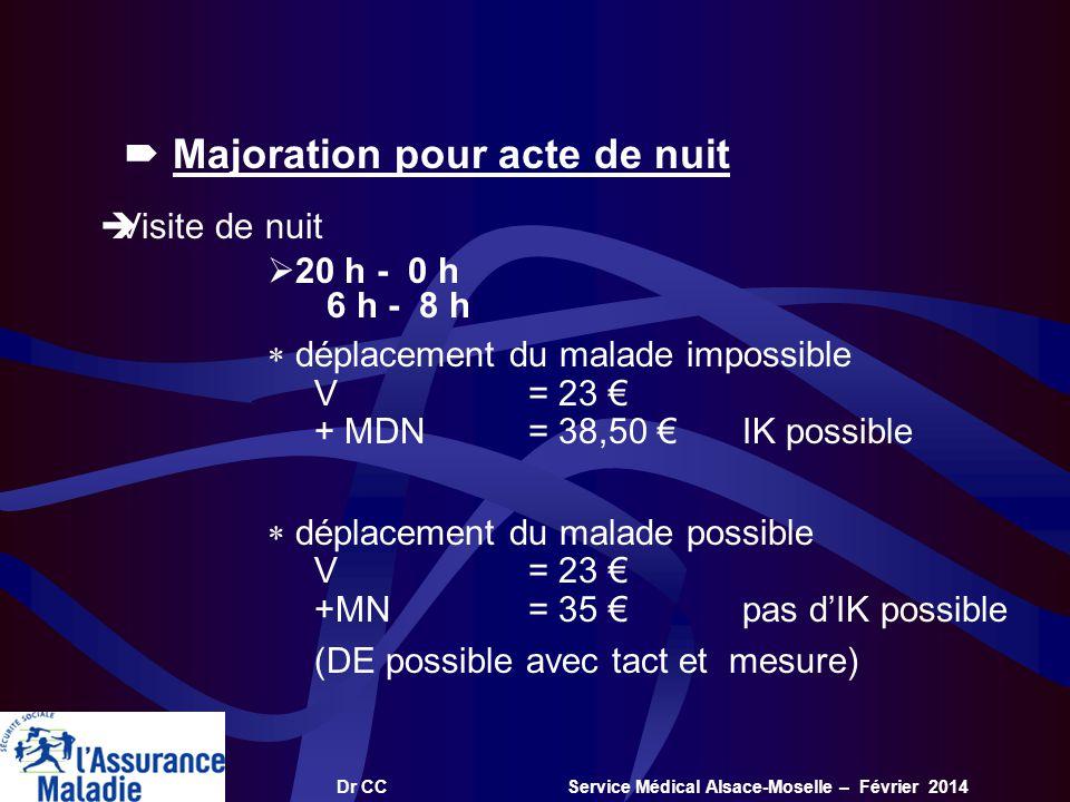 Dr CC Service Médical Alsace-Moselle – Février 2014 Majoration pour acte de nuit Visite de nuit 20 h - 0 h 6 h - 8 h déplacement du malade impossible