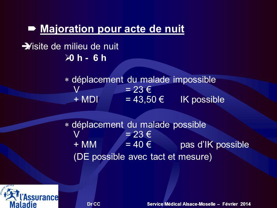 Dr CC Service Médical Alsace-Moselle – Février 2014 Majoration pour acte de nuit Visite de milieu de nuit 0 h - 6 h déplacement du malade impossible V