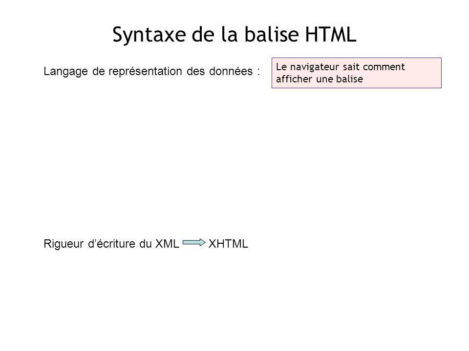 Syntaxe de la balise HTML Rigueur décriture du XML XHTML Langage de représentation des données : Le navigateur sait comment afficher une balise