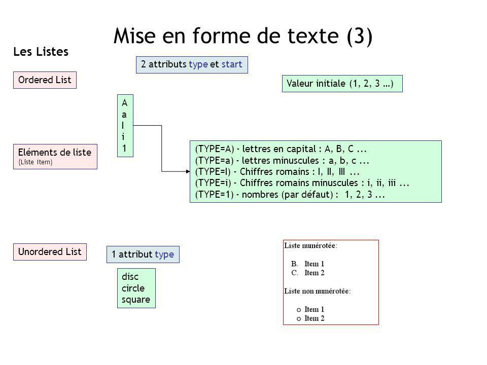 Mise en forme de texte (3) 2 attributs type et start (TYPE=A) - lettres en capital : A, B, C... (TYPE=a) - lettres minuscules : a, b, c... (TYPE=I) -