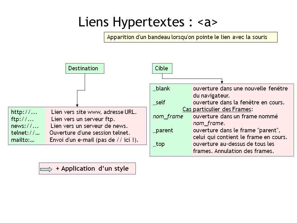 Liens Hypertextes : Destination http://... Lien vers site www, adresse URL. ftp://... Lien vers un serveur ftp. news://... Lien vers un serveur de new