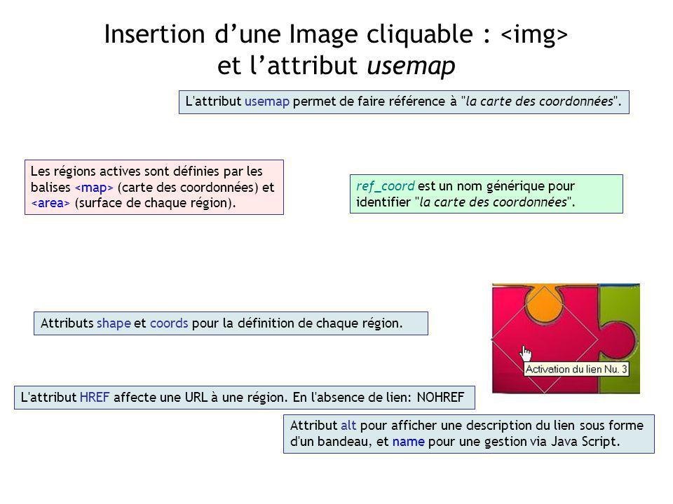 Insertion dune Image cliquable : et lattribut usemap L'attribut usemap permet de faire référence à