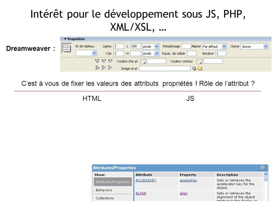 Intérêt pour le développement sous JS, PHP, XML/XSL, … HTMLJS Dreamweaver : Cest à vous de fixer les valeurs des attributs propriétés ! Rôle de lattri