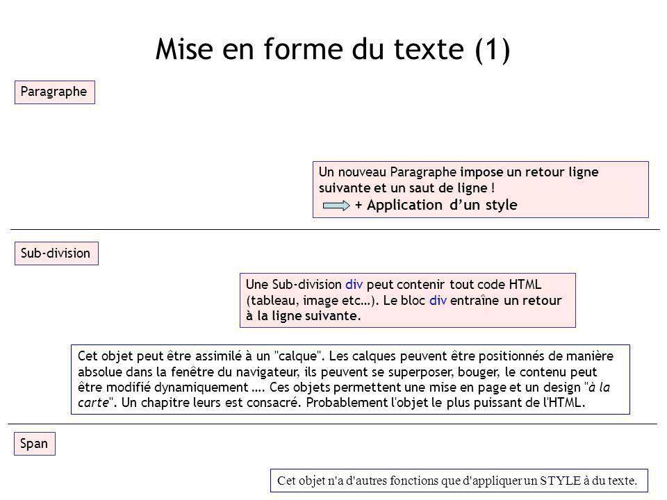 Mise en forme du texte (1) Paragraphe Un nouveau Paragraphe impose un retour ligne suivante et un saut de ligne ! + Application dun style Sub-division