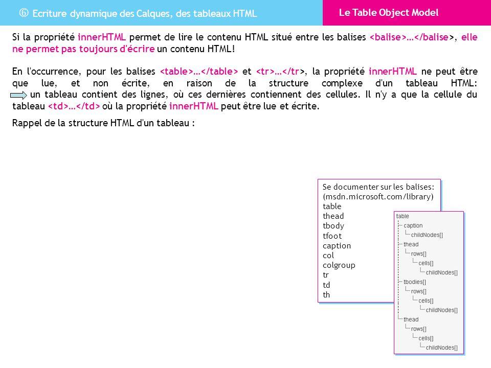 Ecriture dynamique des Calques, des tableaux HTML Ecriture dynamique des tableaux Le Table Object Model (à comparer au Document Object Model, plus général qui répertorie tous les objets dans la fenêtre du navigateur) contient des méthodes et des collections, afin de créer et manipuler le contenu d un tableau HTML.