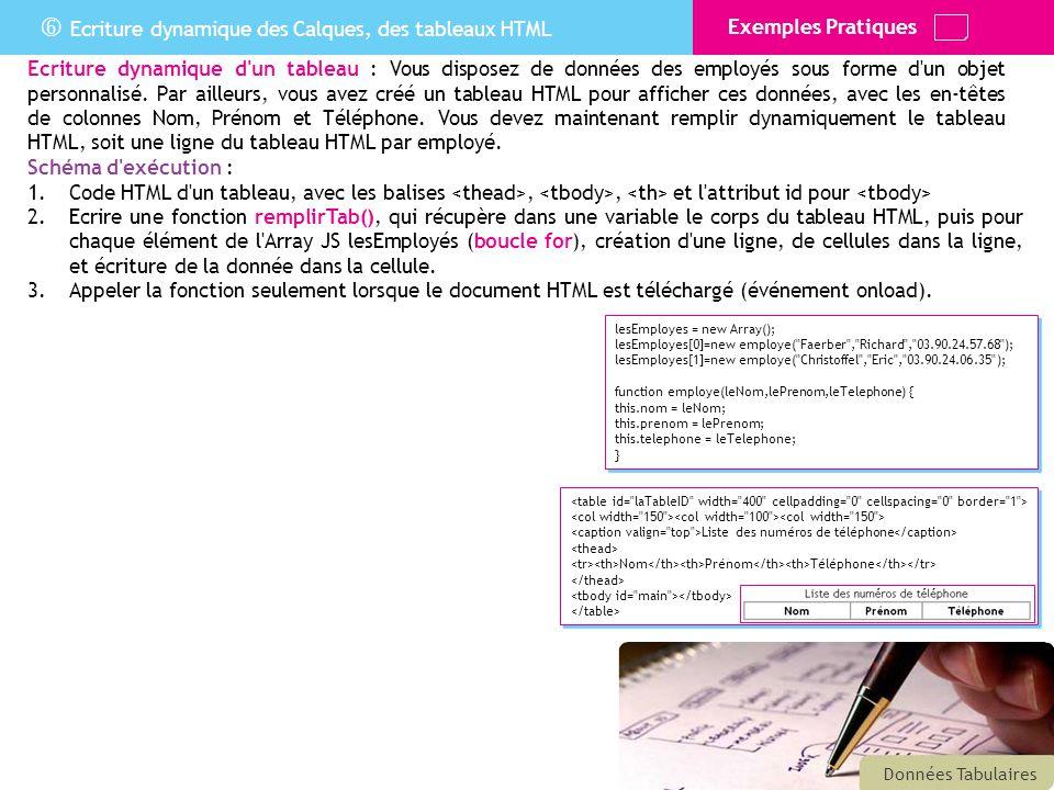 Ecriture dynamique des Calques, des tableaux HTML Exemples Pratiques Données Tabulaires Schéma d exécution : 1.Code HTML d un tableau, avec les balises,, et l attribut id pour 2.Ecrire une fonction remplirTab(), qui récupère dans une variable le corps du tableau HTML, puis pour chaque élément de l Array JS lesEmployés (boucle for), création d une ligne, de cellules dans la ligne, et écriture de la donnée dans la cellule.
