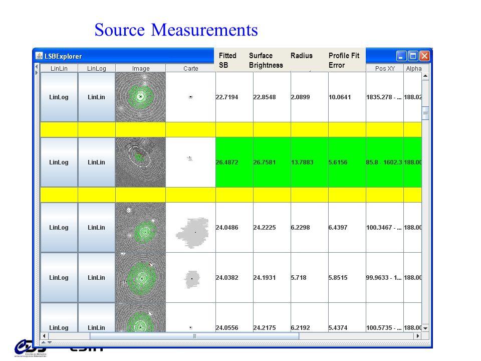 Source Measurements Surface Brightness Profile Fit Error RadiusFitted SB
