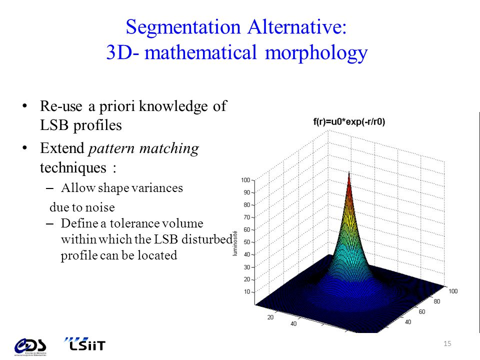 Segmentation Alternative: 3D- mathematical morphology Re-use a priori knowledge of LSB profiles Extend pattern matching techniques : – Allow shape variances due to noise – Define a tolerance volume within which the LSB disturbed profile can be located 15