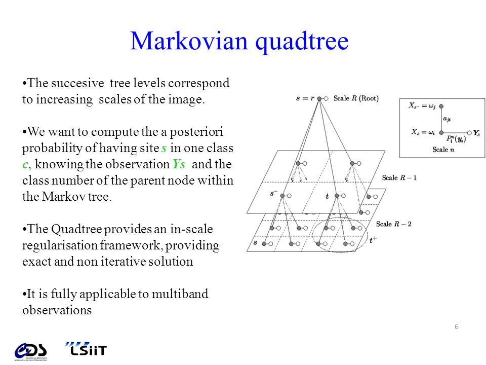 Markovian quadtree The succesive tree levels correspond to increasing scales of the image.